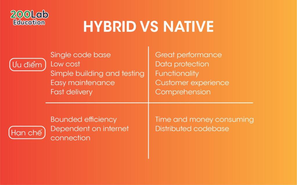 Sự khác nhau giữa native app và hybrid app