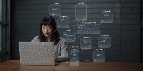 Công cụ công nghệ: PyTorch - khung lựa chọn trí tuệ nhân tạo
