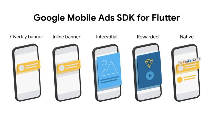 Google Mobile Ads sang Beta
